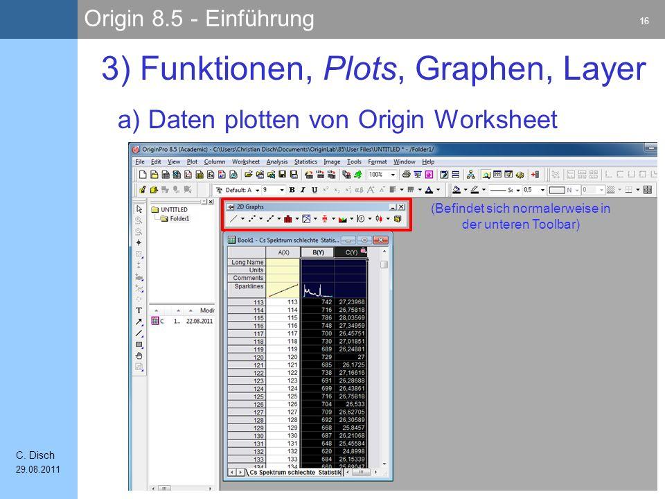 Origin 8.5 - Einführung 16 C. Disch 29.08.2011 a) Daten plotten von Origin Worksheet 3) Funktionen, Plots, Graphen, Layer (Befindet sich normalerweise