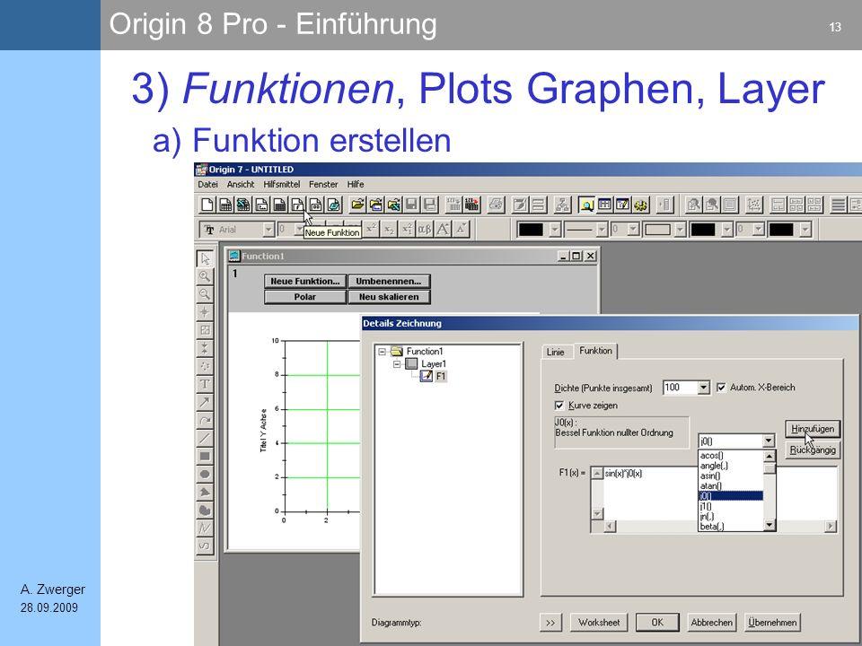 Origin 8 Pro - Einführung 13 A. Zwerger 28.09.2009 a) Funktion erstellen 3) Funktionen, Plots Graphen, Layer