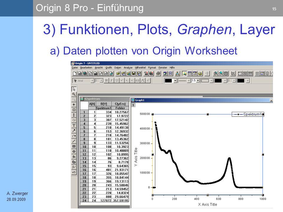 Origin 8 Pro - Einführung 15 A. Zwerger 28.09.2009 a) Daten plotten von Origin Worksheet 3) Funktionen, Plots, Graphen, Layer