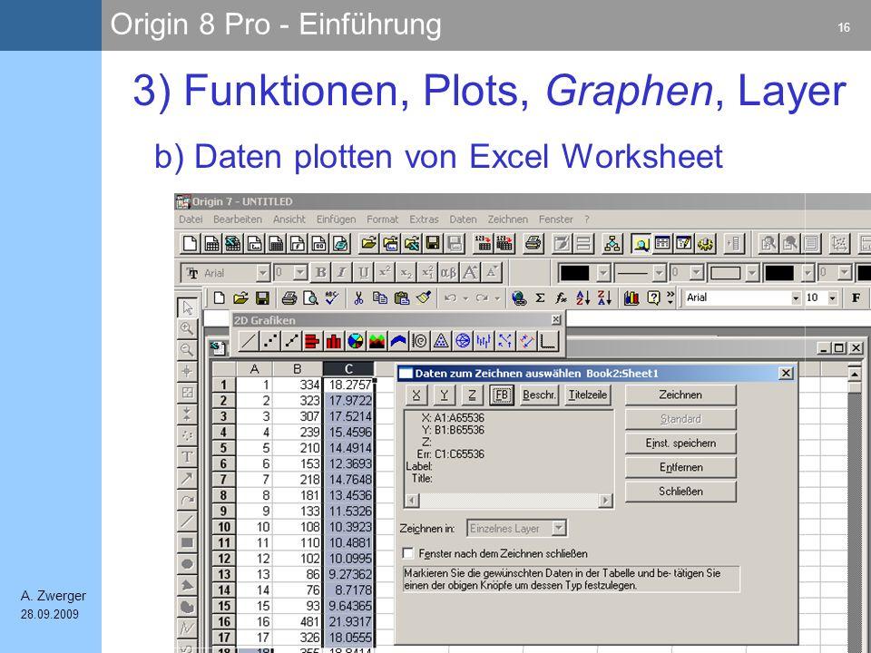 Origin 8 Pro - Einführung 16 A. Zwerger 28.09.2009 b) Daten plotten von Excel Worksheet 3) Funktionen, Plots, Graphen, Layer 1 2 3