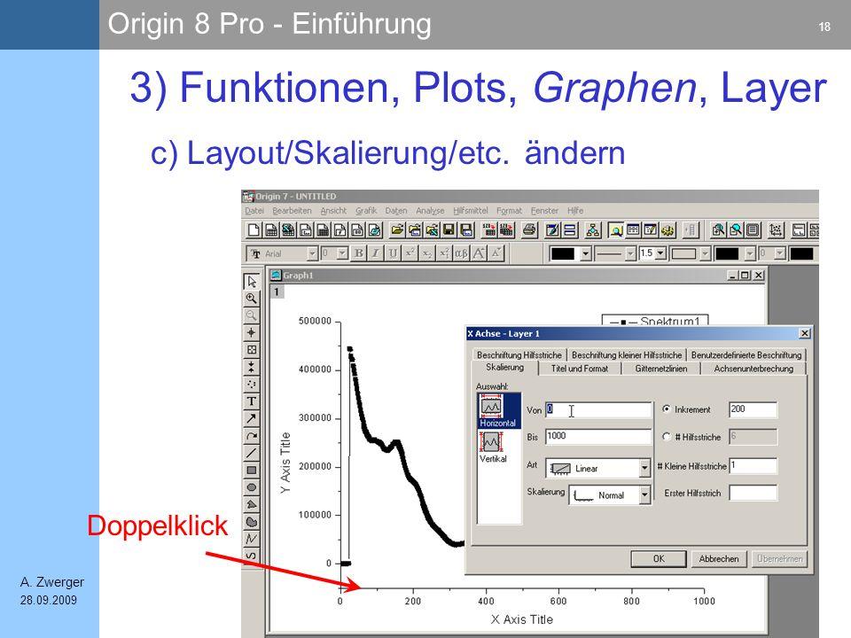 Origin 8 Pro - Einführung 18 A. Zwerger 28.09.2009 c) Layout/Skalierung/etc. ändern 3) Funktionen, Plots, Graphen, Layer Doppelklick