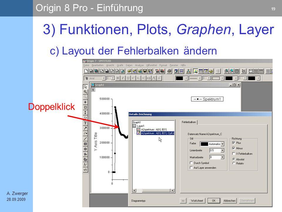 Origin 8 Pro - Einführung 19 A. Zwerger 28.09.2009 c) Layout der Fehlerbalken ändern 3) Funktionen, Plots, Graphen, Layer Doppelklick