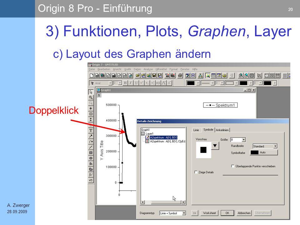 Origin 8 Pro - Einführung 20 A. Zwerger 28.09.2009 c) Layout des Graphen ändern 3) Funktionen, Plots, Graphen, Layer Doppelklick