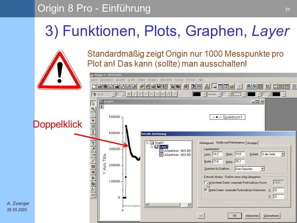 Origin 8 Pro - Einführung 21 A. Zwerger 28.09.2009 3) Funktionen, Plots, Graphen, Layer Standardmäßig zeigt Origin nur 1000 Messpunkte pro Plot an! Da