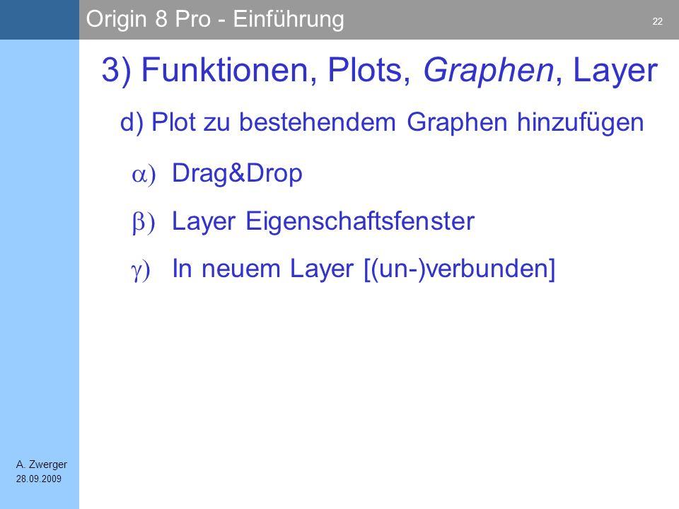 Origin 8 Pro - Einführung 22 A. Zwerger 28.09.2009 3) Funktionen, Plots, Graphen, Layer d) Plot zu bestehendem Graphen hinzufügen Drag&Drop Layer Eige