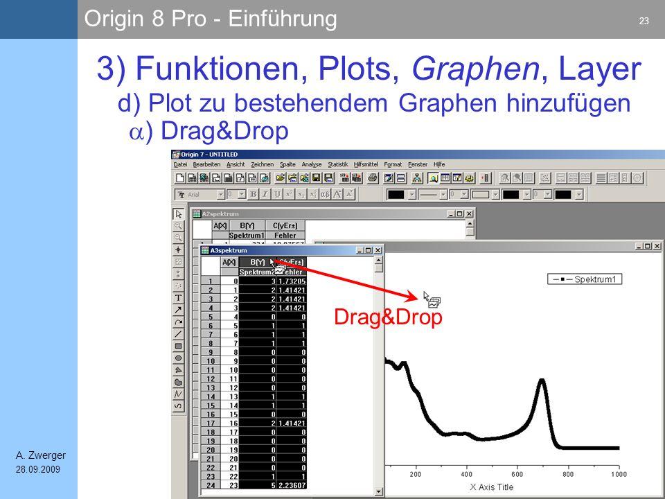 Origin 8 Pro - Einführung 23 A. Zwerger 28.09.2009 3) Funktionen, Plots, Graphen, Layer Drag&Drop ) Drag&Drop d) Plot zu bestehendem Graphen hinzufüge