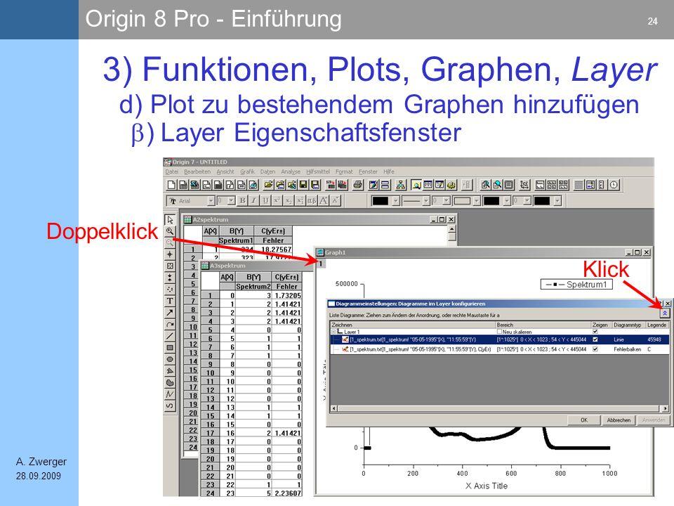 Origin 8 Pro - Einführung 24 A. Zwerger 28.09.2009 3) Funktionen, Plots, Graphen, Layer ) Layer Eigenschaftsfenster d) Plot zu bestehendem Graphen hin