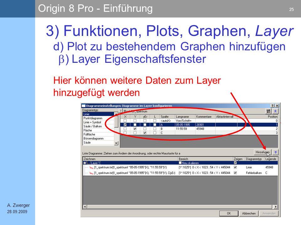 Origin 8 Pro - Einführung 25 A. Zwerger 28.09.2009 3) Funktionen, Plots, Graphen, Layer ) Layer Eigenschaftsfenster d) Plot zu bestehendem Graphen hin