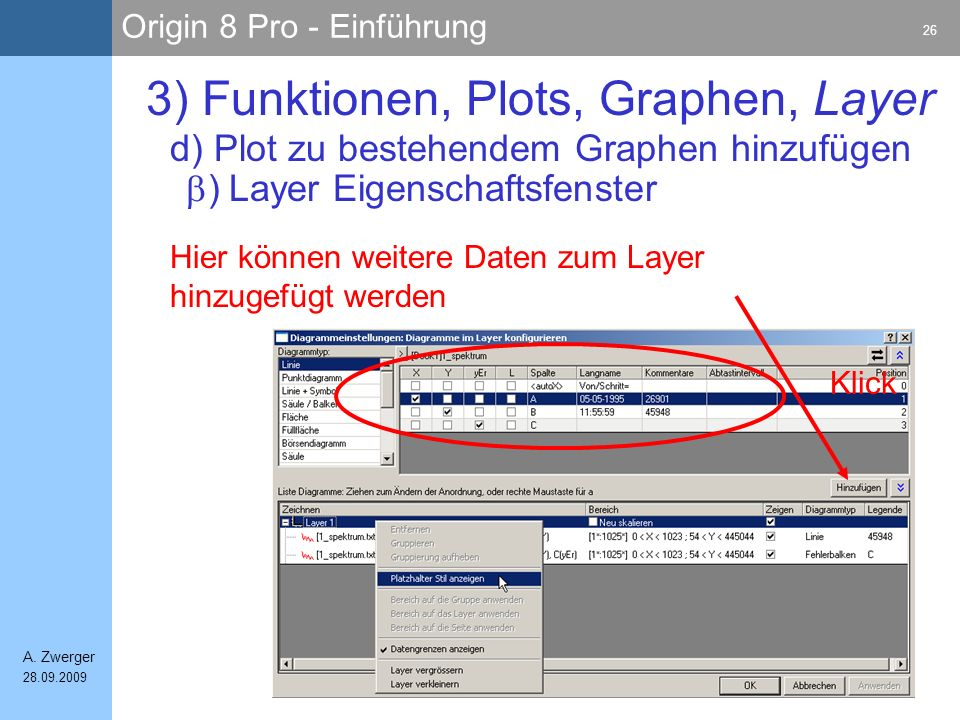 Origin 8 Pro - Einführung 26 A. Zwerger 28.09.2009 3) Funktionen, Plots, Graphen, Layer ) Layer Eigenschaftsfenster d) Plot zu bestehendem Graphen hin