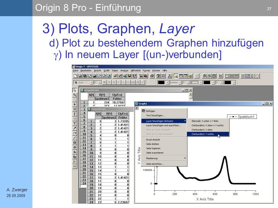 Origin 8 Pro - Einführung 27 A. Zwerger 28.09.2009 3) Plots, Graphen, Layer ) In neuem Layer [(un-)verbunden] d) Plot zu bestehendem Graphen hinzufüge
