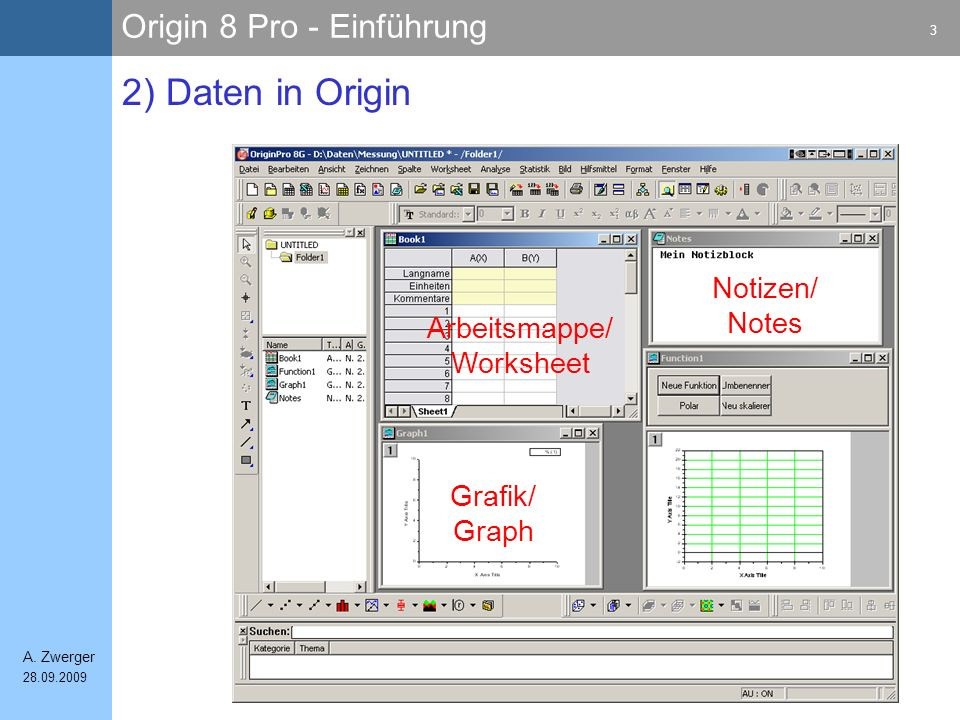 Origin 8 Pro - Einführung 3 A. Zwerger 28.09.2009 2) Daten in Origin Arbeitsmappe/ Worksheet Notizen/ Notes Grafik/ Graph