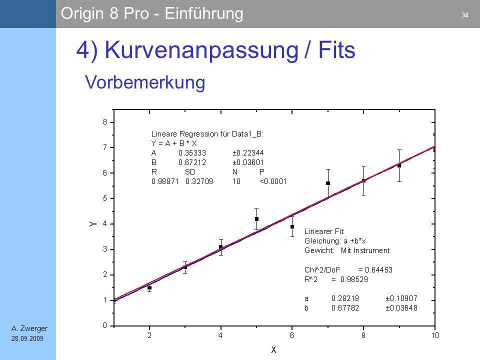 Origin 8 Pro - Einführung 34 A. Zwerger 28.09.2009 4) Kurvenanpassung / Fits Vorbemerkung