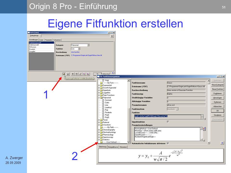 Origin 8 Pro - Einführung 51 A. Zwerger 28.09.2009 Eigene Fitfunktion erstellen 1 2