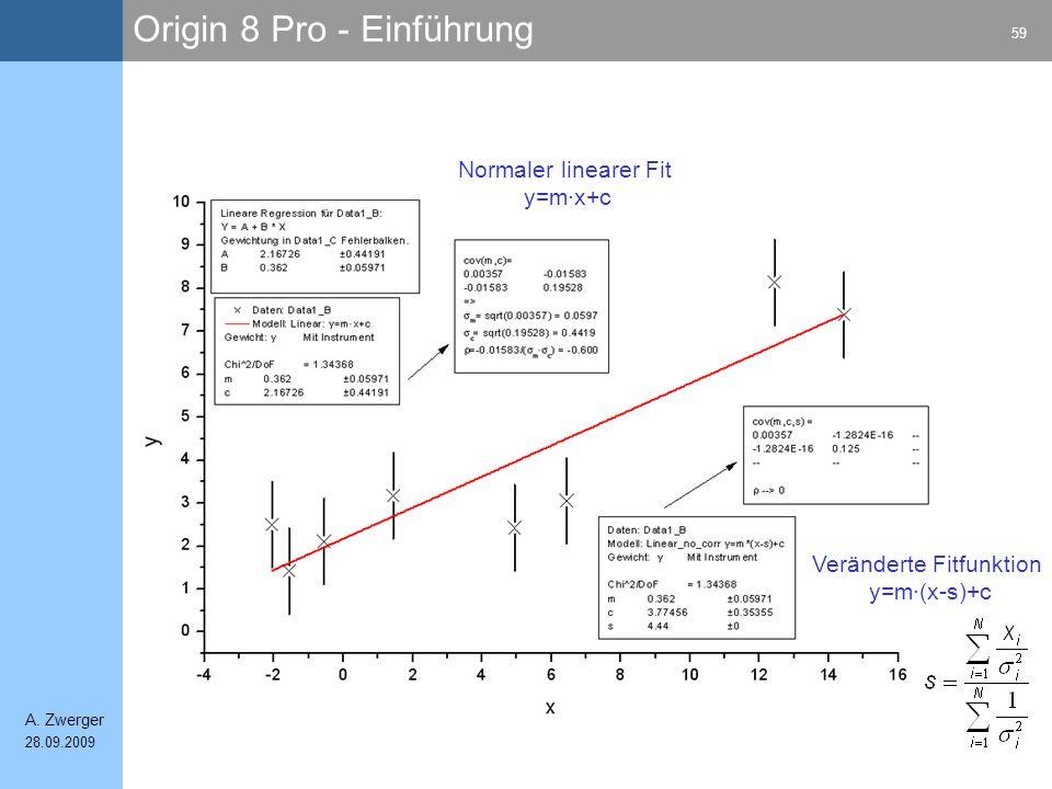 Origin 8 Pro - Einführung 59 A. Zwerger 28.09.2009 Normaler linearer Fit y=m·x+c Veränderte Fitfunktion y=m·(x-s)+c
