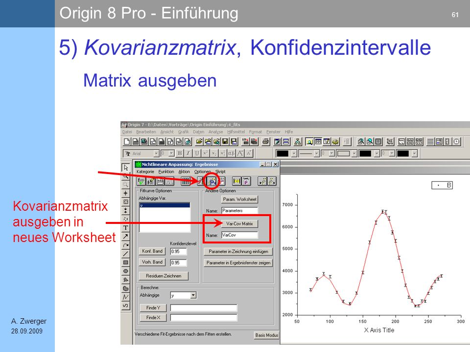 Origin 8 Pro - Einführung 61 A. Zwerger 28.09.2009 Matrix ausgeben Kovarianzmatrix ausgeben in neues Worksheet 5) Kovarianzmatrix, Konfidenzintervalle