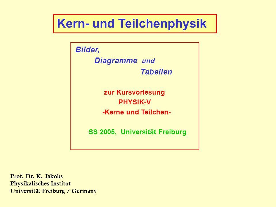 Kern- und Teilchenphysik Prof. Dr. K. Jakobs Physikalisches Institut Universität Freiburg / Germany Bilder, Diagramme und Tabellen zur Kursvorlesung P