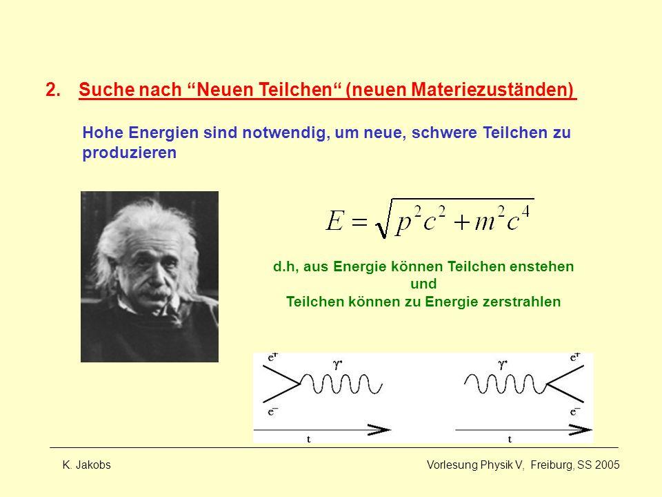 K. Jakobs Vorlesung Physik V, Freiburg, SS 2005 2.Suche nach Neuen Teilchen (neuen Materiezuständen) Hohe Energien sind notwendig, um neue, schwere Te