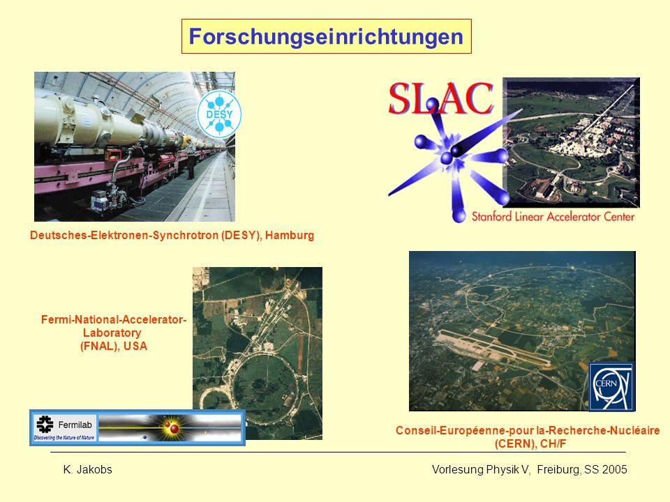 K. Jakobs Vorlesung Physik V, Freiburg, SS 2005 Forschungseinrichtungen Fermi-National-Accelerator- Laboratory (FNAL), USA Conseil-Européenne-pour la-