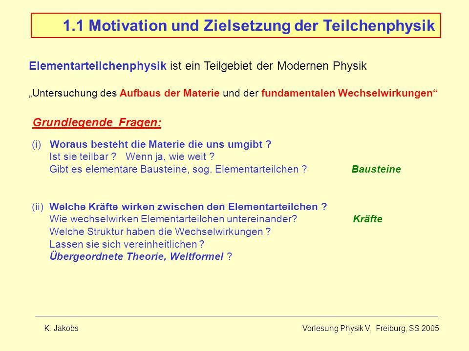 K. Jakobs Vorlesung Physik V, Freiburg, SS 2005 1.1 Motivation und Zielsetzung der Teilchenphysik (i) Woraus besteht die Materie die uns umgibt ? Ist