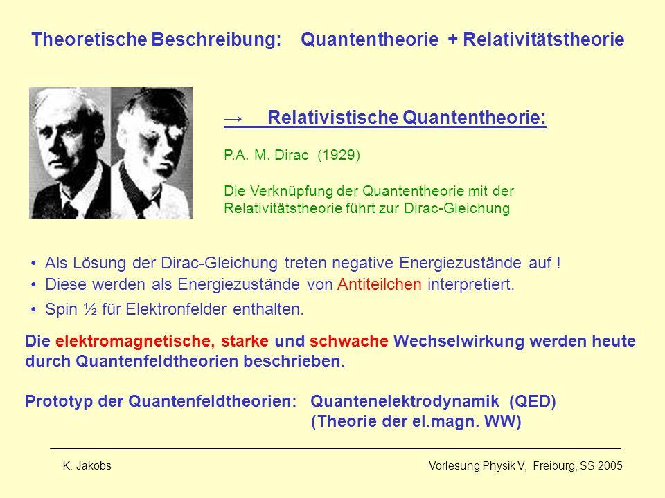 K. Jakobs Vorlesung Physik V, Freiburg, SS 2005 Relativistische Quantentheorie: P.A. M. Dirac (1929) Die Verknüpfung der Quantentheorie mit der Relati