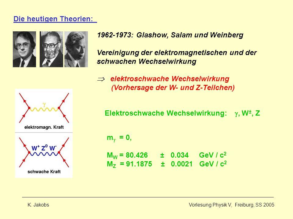 K. Jakobs Vorlesung Physik V, Freiburg, SS 2005 Die heutigen Theorien: 1962-1973: Glashow, Salam und Weinberg Vereinigung der elektromagnetischen und