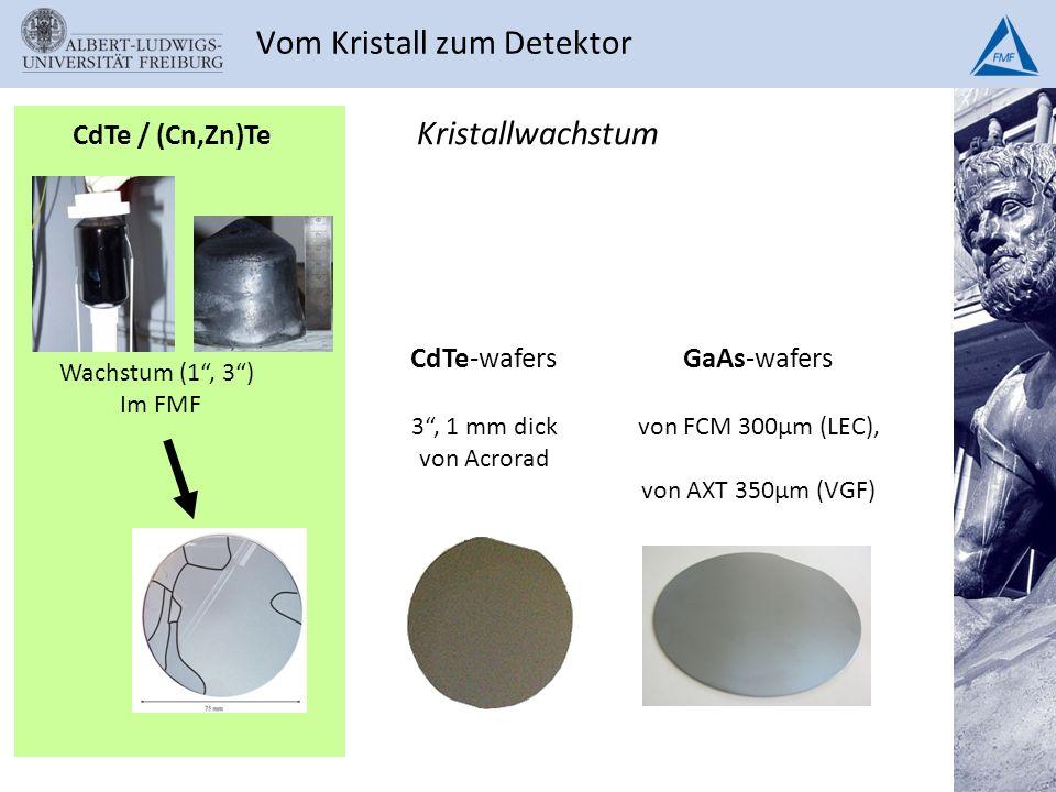 Vom Kristall zum Detektor CdTe / (Cn,Zn)Te Wachstum (1, 3) Im FMF GaAs-wafers von FCM 300µm (LEC), von AXT 350µm (VGF) CdTe-wafers 3, 1 mm dick von Ac