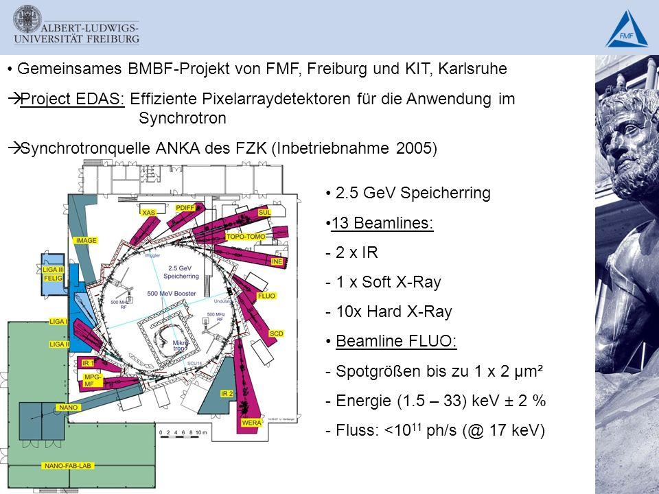 Gemeinsames BMBF-Projekt von FMF, Freiburg und KIT, Karlsruhe Project EDAS: Effiziente Pixelarraydetektoren für die Anwendung im Synchrotron Synchrotr