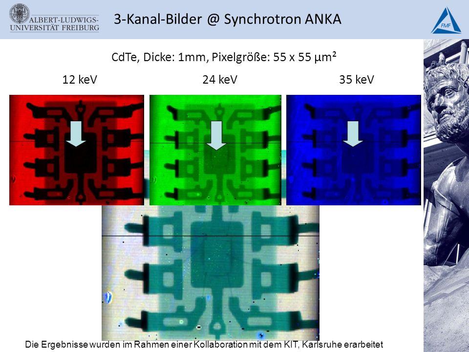 3-Kanal-Bilder @ Synchrotron ANKA CdTe, Dicke: 1mm, Pixelgröße: 55 x 55 µm² Die Ergebnisse wurden im Rahmen einer Kollaboration mit dem KIT, Karlsruhe