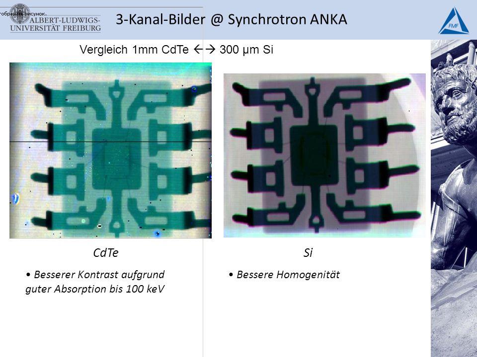 Vergleich 1mm CdTe 300 µm Si CdTeSi Besserer Kontrast aufgrund guter Absorption bis 100 keV Bessere Homogenität 3-Kanal-Bilder @ Synchrotron ANKA