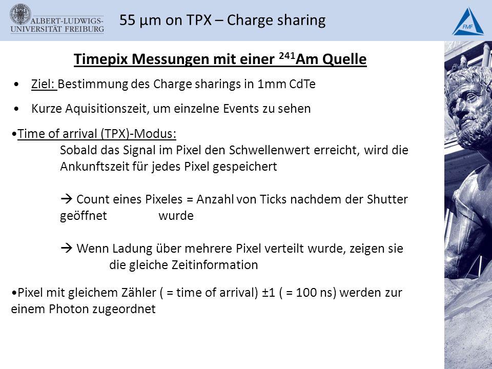 Timepix Messungen mit einer 241 Am Quelle Ziel: Bestimmung des Charge sharings in 1mm CdTe Kurze Aquisitionszeit, um einzelne Events zu sehen 55 µm on