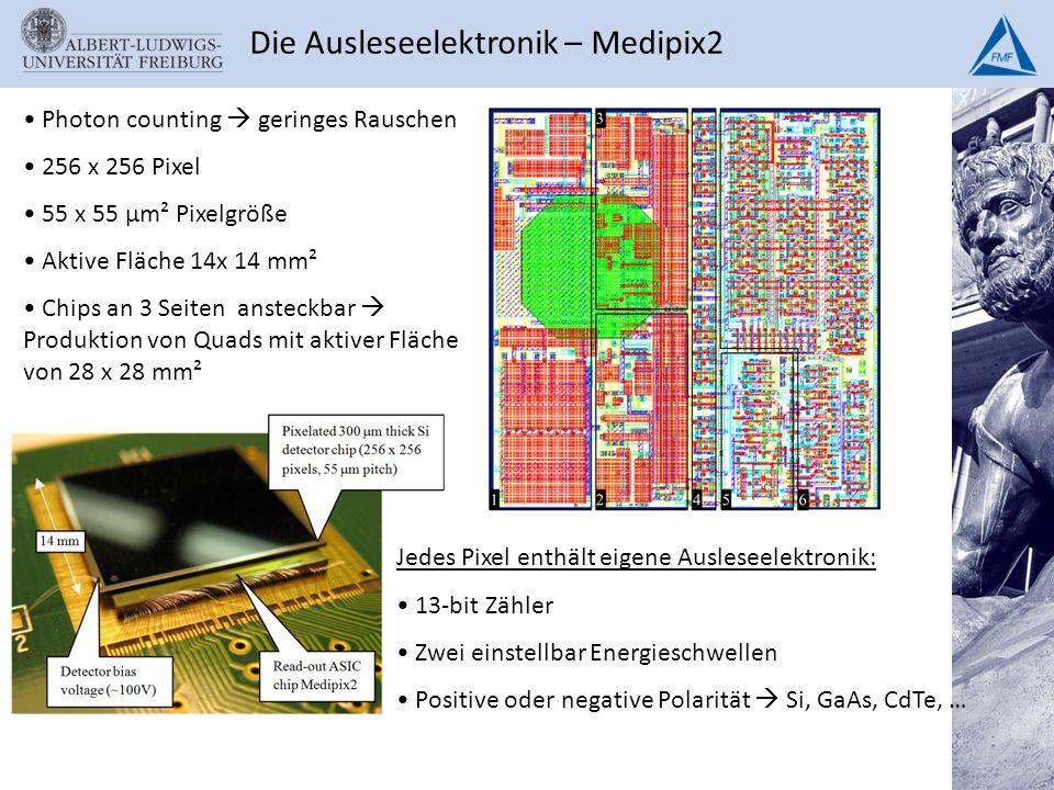 Die Ausleseelektronik – Medipix2 Photon counting geringes Rauschen 256 x 256 Pixel 55 x 55 µm² Pixelgröße Aktive Fläche 14x 14 mm² Chips an 3 Seiten a