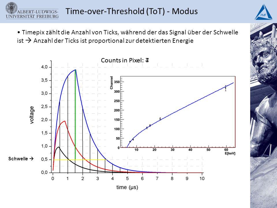Time-over-Threshold (ToT) - Modus Timepix zählt die Anzahl von Ticks, während der das Signal über der Schwelle ist Anzahl der Ticks ist proportional z