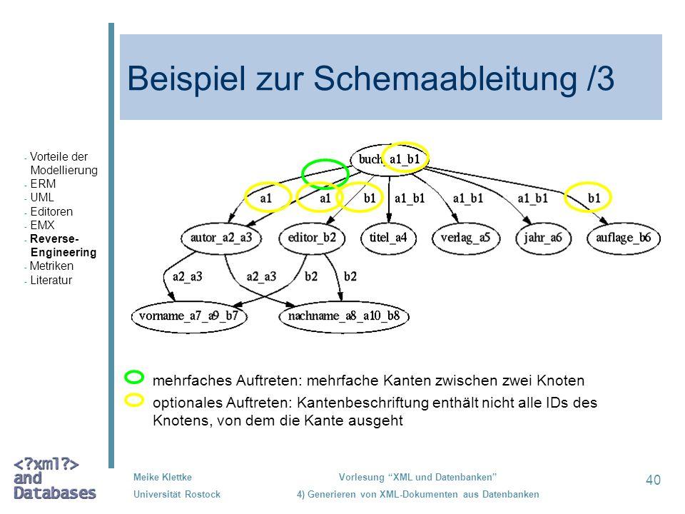 40 Meike Klettke Universität Rostock Vorlesung XML und Datenbanken 4) Generieren von XML-Dokumenten aus Datenbanken Beispiel zur Schemaableitung /3 me