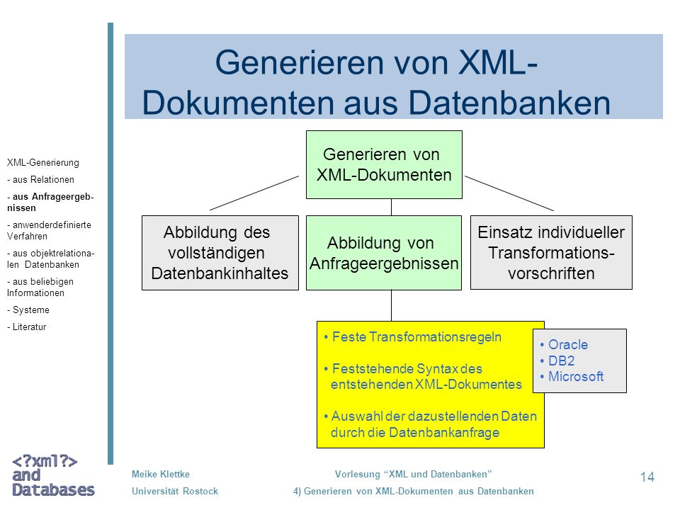 14 Meike Klettke Universität Rostock Vorlesung XML und Datenbanken 4) Generieren von XML-Dokumenten aus Datenbanken Abbildung des vollständigen Datenb