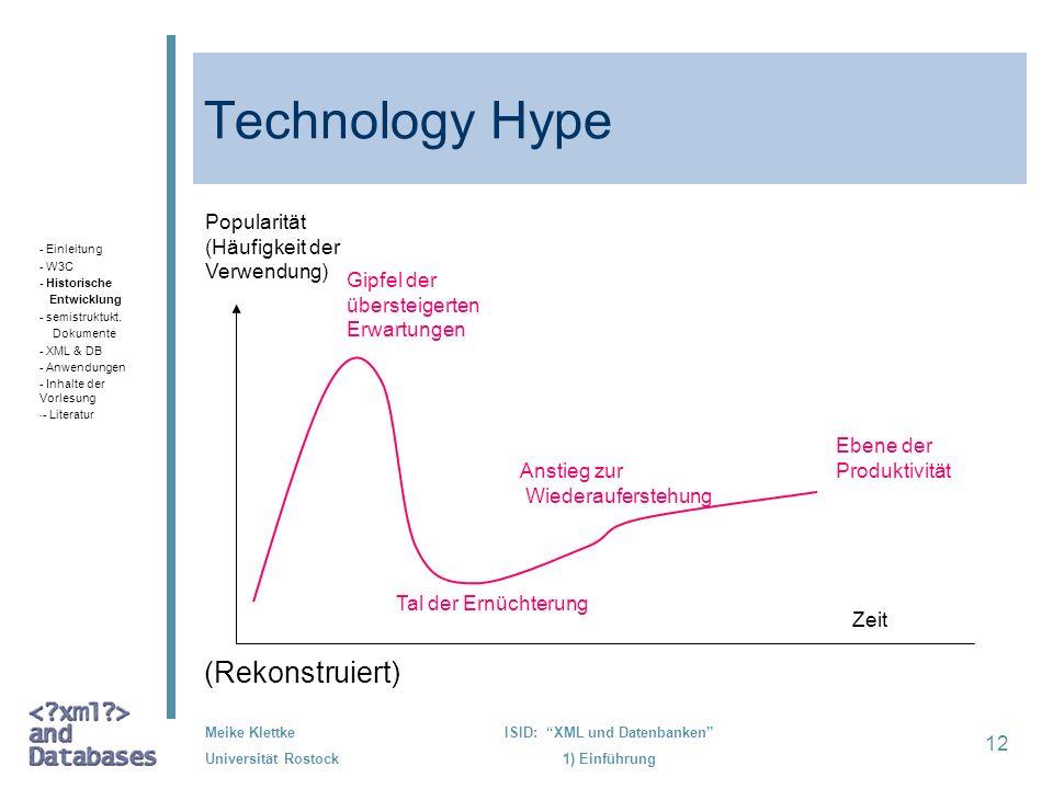 12 Meike Klettke Universität Rostock ISID: XML und Datenbanken 1) Einführung Technology Hype (Rekonstruiert) - Einleitung - W3C - Historische Entwickl