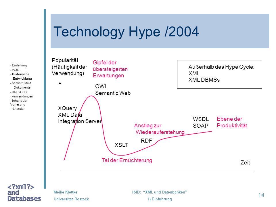 14 Meike Klettke Universität Rostock ISID: XML und Datenbanken 1) Einführung Technology Hype /2004 - Einleitung - W3C - Historische Entwicklung - semi