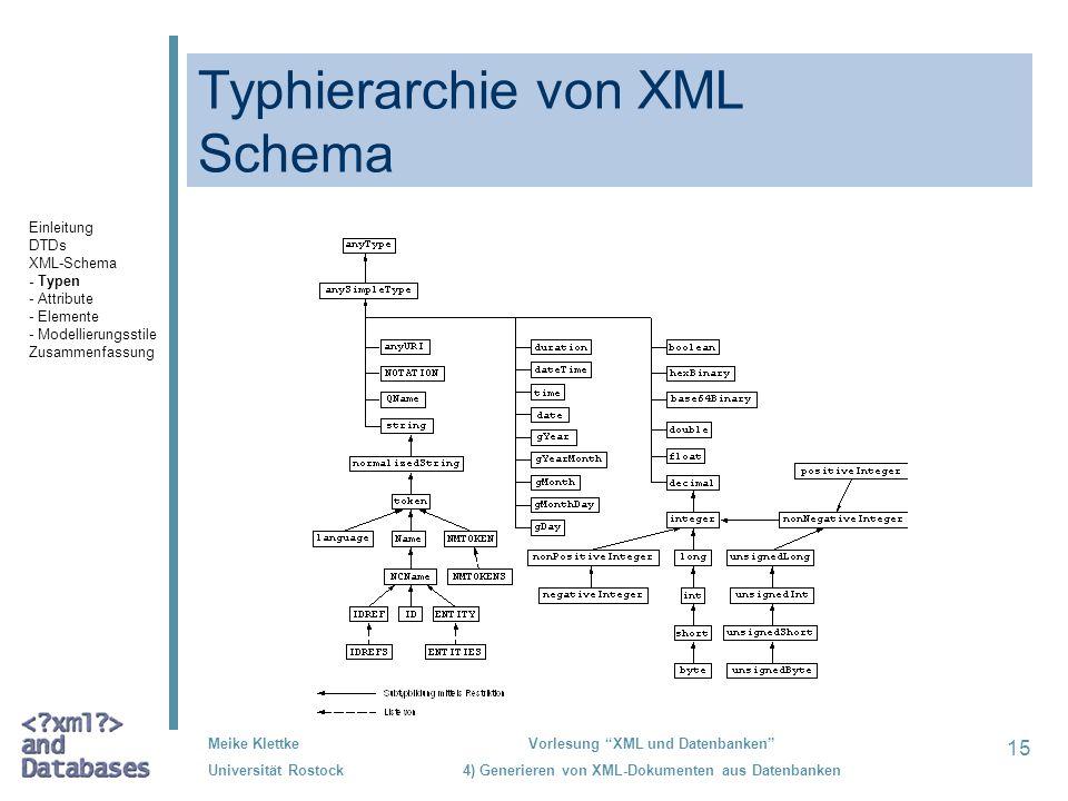 15 Meike Klettke Universität Rostock Vorlesung XML und Datenbanken 4) Generieren von XML-Dokumenten aus Datenbanken Typhierarchie von XML Schema Einleitung DTDs XML-Schema - Typen - Attribute - Elemente - Modellierungsstile Zusammenfassung