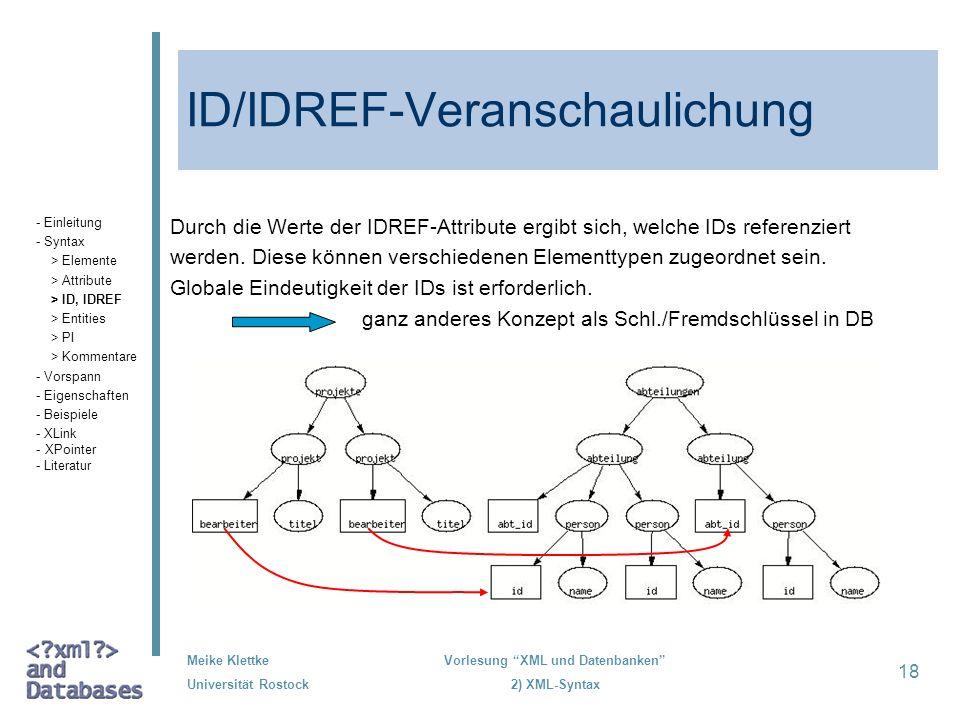 Meike Klettke Universität Rostock Vorlesung XML und Datenbanken 2) XML-Syntax 18 ID/IDREF-Veranschaulichung Durch die Werte der IDREF-Attribute ergibt