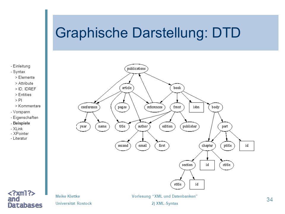 Meike Klettke Universität Rostock Vorlesung XML und Datenbanken 2) XML-Syntax 34 Graphische Darstellung: DTD - Einleitung - Syntax > Elemente > Attrib