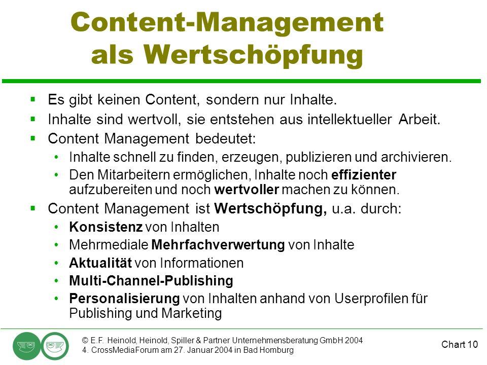 Chart 10 © E.F. Heinold, Heinold, Spiller & Partner Unternehmensberatung GmbH 2004 4.