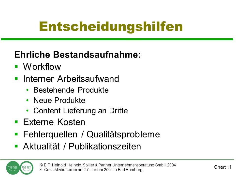 Chart 11 © E.F. Heinold, Heinold, Spiller & Partner Unternehmensberatung GmbH 2004 4.