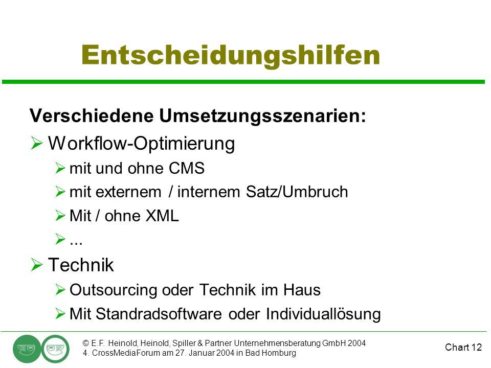 Chart 12 © E.F. Heinold, Heinold, Spiller & Partner Unternehmensberatung GmbH 2004 4.