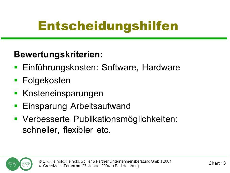 Chart 13 © E.F. Heinold, Heinold, Spiller & Partner Unternehmensberatung GmbH 2004 4.