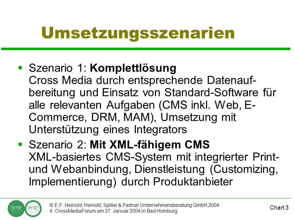 Chart 3 © E.F. Heinold, Heinold, Spiller & Partner Unternehmensberatung GmbH 2004 4.