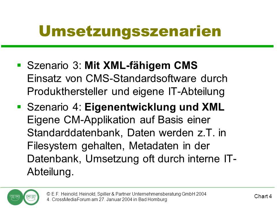 Chart 4 © E.F. Heinold, Heinold, Spiller & Partner Unternehmensberatung GmbH 2004 4.