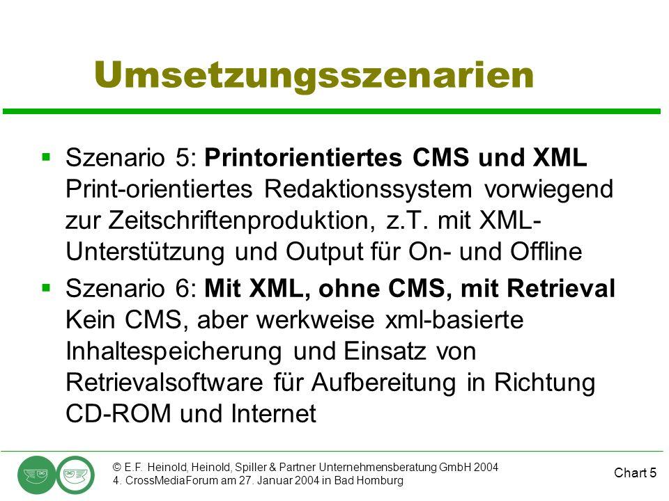 Chart 5 © E.F. Heinold, Heinold, Spiller & Partner Unternehmensberatung GmbH 2004 4.