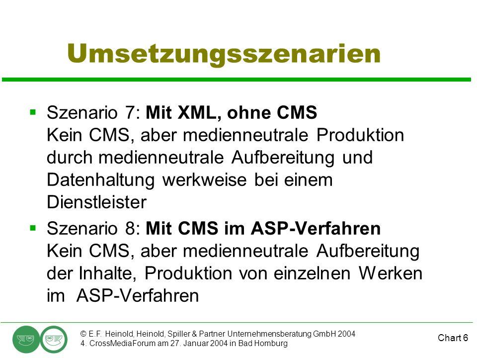 Chart 6 © E.F. Heinold, Heinold, Spiller & Partner Unternehmensberatung GmbH 2004 4.