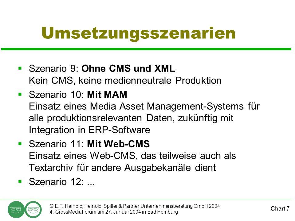 Chart 7 © E.F. Heinold, Heinold, Spiller & Partner Unternehmensberatung GmbH 2004 4.