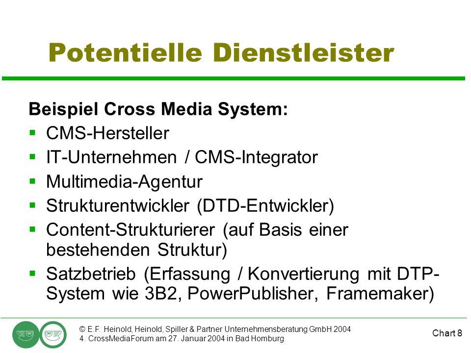 Chart 8 © E.F. Heinold, Heinold, Spiller & Partner Unternehmensberatung GmbH 2004 4.