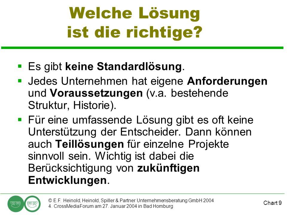 Chart 9 © E.F. Heinold, Heinold, Spiller & Partner Unternehmensberatung GmbH 2004 4.